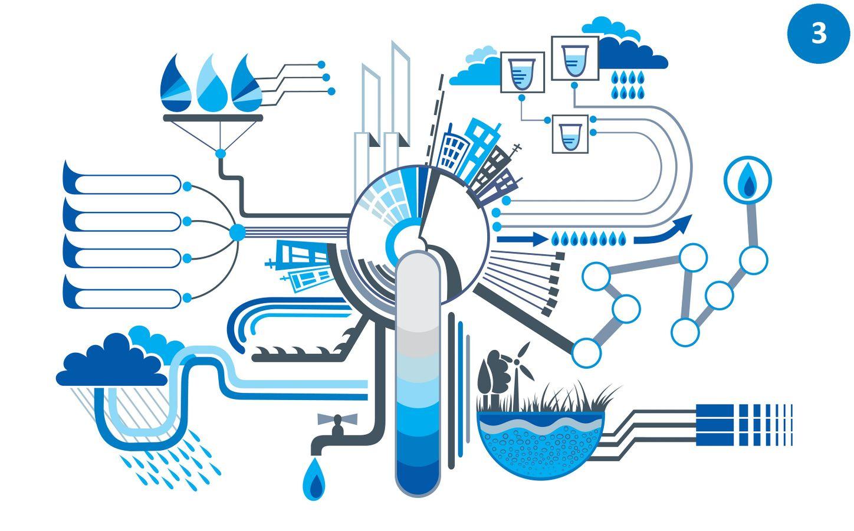 La gestion de l'eau au cœur du mandat : la politique tarifaire
