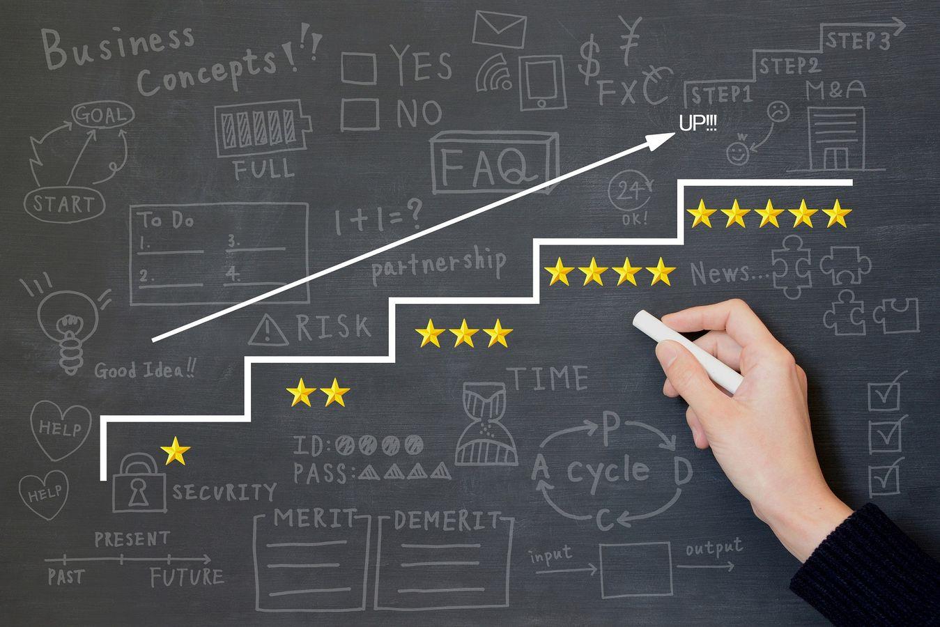 Structurer et mettre en place une fonction évaluation au sein de son organisation