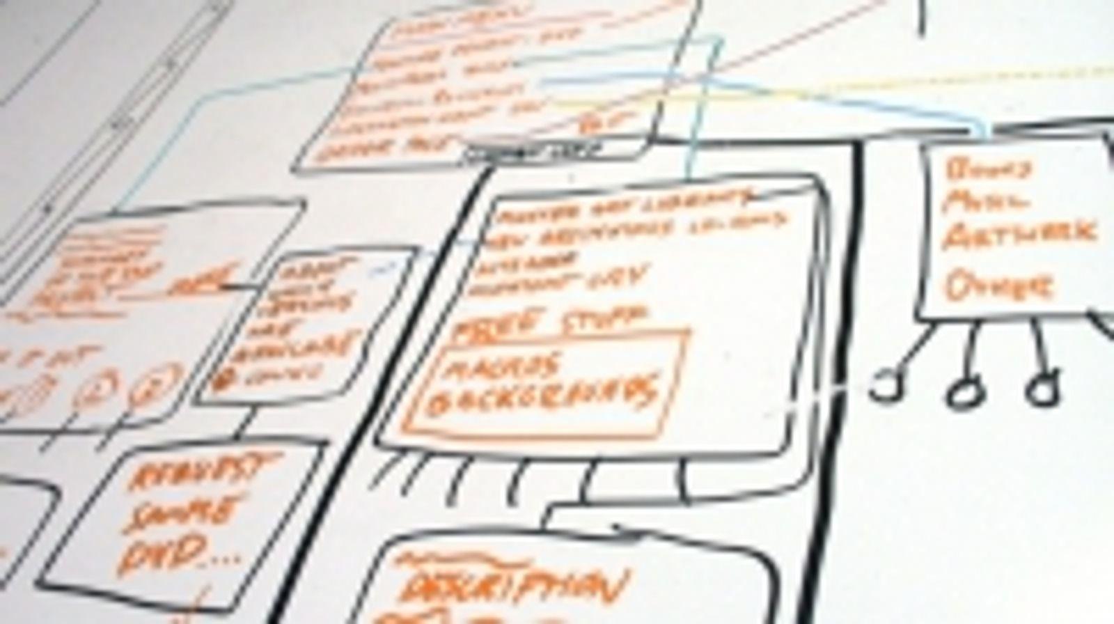 [Cycle du Réseau PRISME - session 5] - La méthodologie de gestion de projet > Les MOOC et la méthode MAREVA