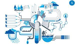 La gestion de l'eau au cœur du mandat : la mesure et le pilotage de la performance